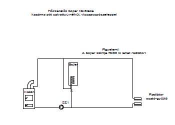 Bojler hőcserélő rákötése kazánra pót-szivattyú nélkül