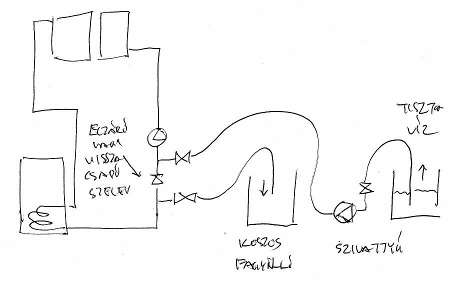 Napkollektor rendszer átmosása