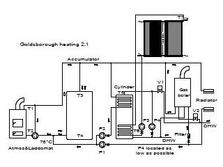 Hydraulic Schematic Diagram