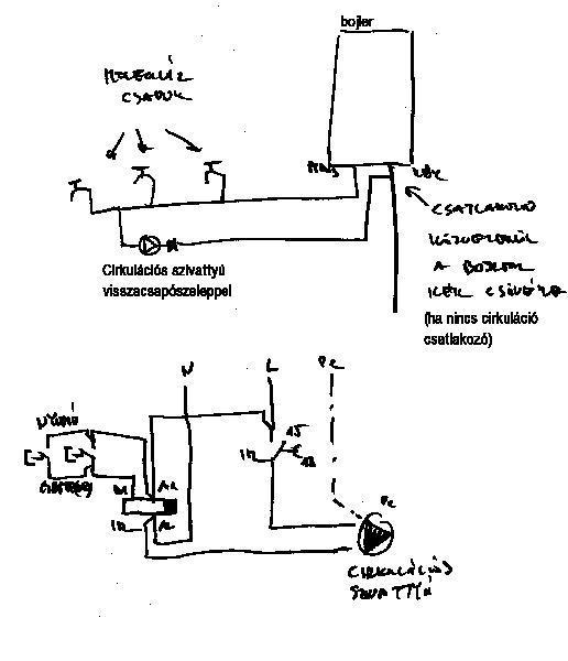 Meleg-víz cirkuláció csövezése és villamos bekötése